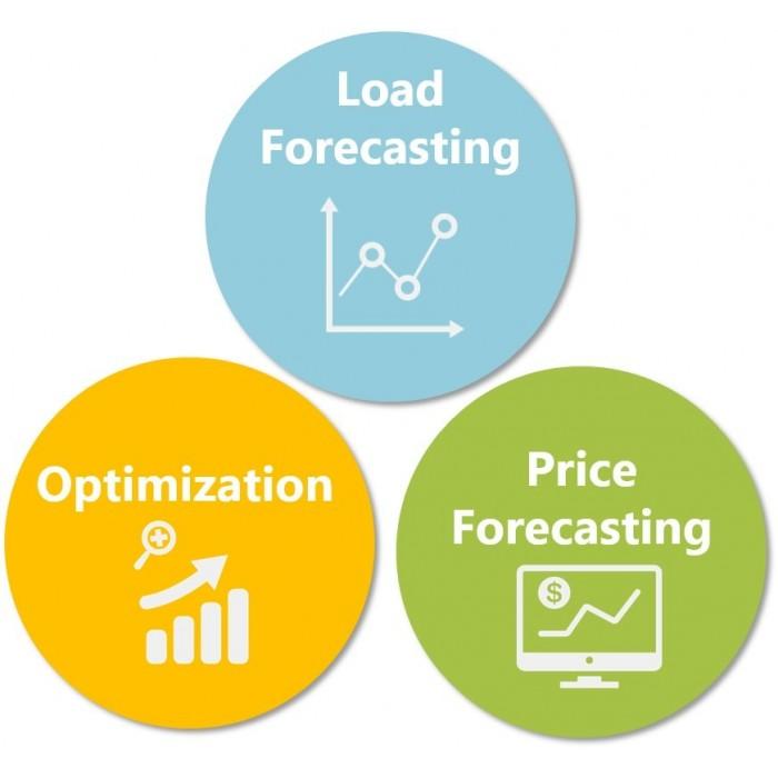 پیش بینی بار و قیمت برق با استفاده از MATLAB
