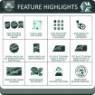ماژول پرستاشاپی برچسب و لیبل محصولات کاری از شرکت FME