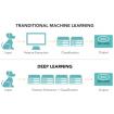 آموزش پایتون مخصوص Deep learning به همراه مثال کاربردی