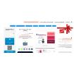 آموزش افزودن تگ های مرتبط با محصول در صفحه محصول پرستاشاپ