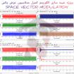 پروژه شبیه سازی الگوریتم کنترل مدولاسیون عرض پالس یا Space vector modulation