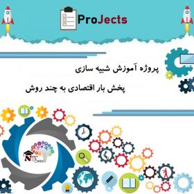 پروژه آموزش شبیه سازی پخش بار اقتصادی به چند روش