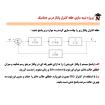 پروژه شبیه سازی حلقه کنترل ولتاژ درس دینامیک