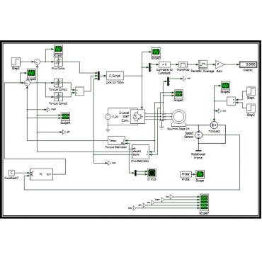 پروژه روش های کنترل موتور القایی - DTC