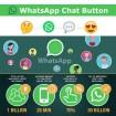 ماژول تجاری واتسپ پرستاشاپ Whatsapp Prestashop Module
