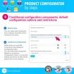 ماژول پیکربندی پیشرفته محصولات پرستاشاپی بوسیله مراحل انتخابی