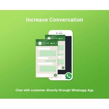 جدید ترین نسخه WhatsApp Chat Prestashop Module